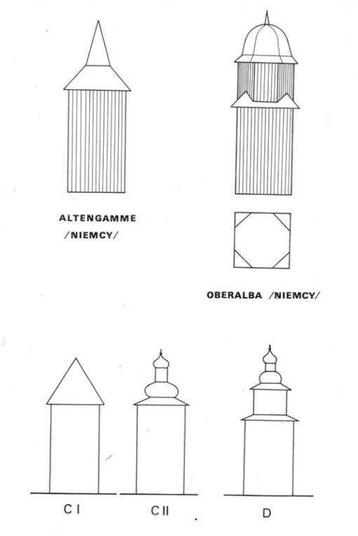 Wieże Altengamme