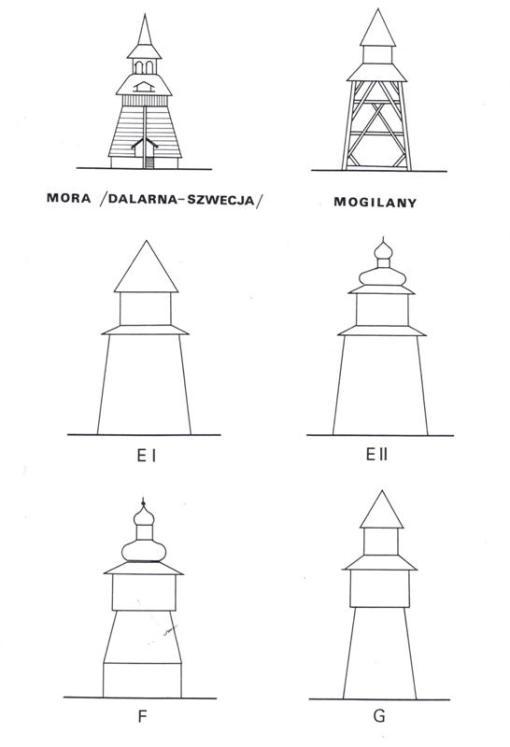 Wieże Mora Dalarna