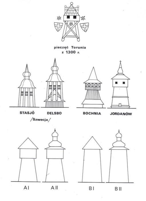 Wieże Thorn